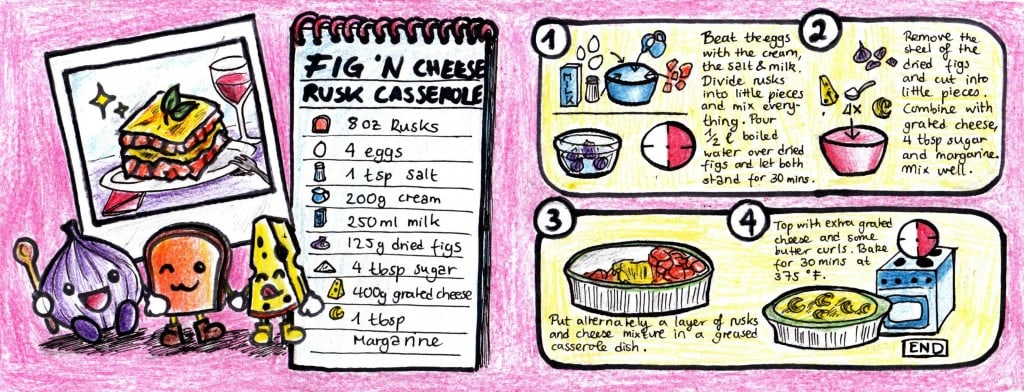 A cooking algorithm, a.k.a a recipe. Illustration created & copyrighted by minhhapham(at)gmx.de.