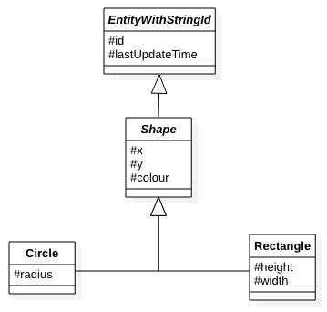 Example program entity classes.